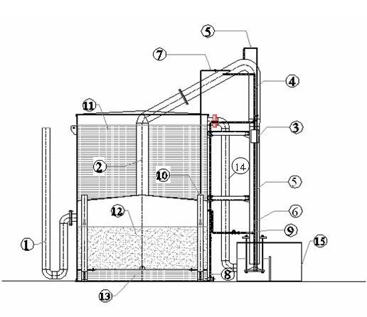 267/Nghiên cứu ứng dụng mô hình thực nghiệm bể lọc vật liệu lọc tự rửa theo nguyên lý khóa thủy lực xử lý nước mặt cấp cho sinh hoạt I. ĐẶT VẤN ĐỀ