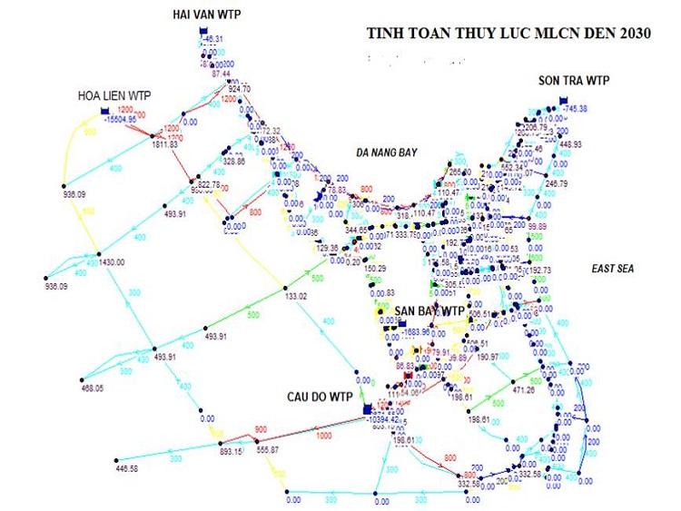 1495/Tính toán thuỷ lực mạng lưới cấp nước trong trường hợp phân vùng tách mạng, bài học thực tế từ thành phố Đà Nẵng