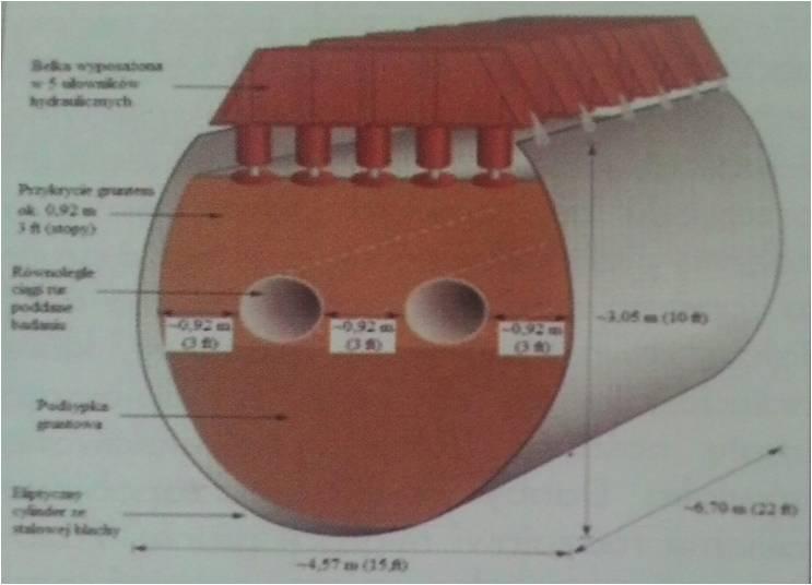 271/Gia cố đường ống thoát nước bằng tấm lót cuốn lò xo có sườn tăng cường trong công nghệ Danby Palel Loc