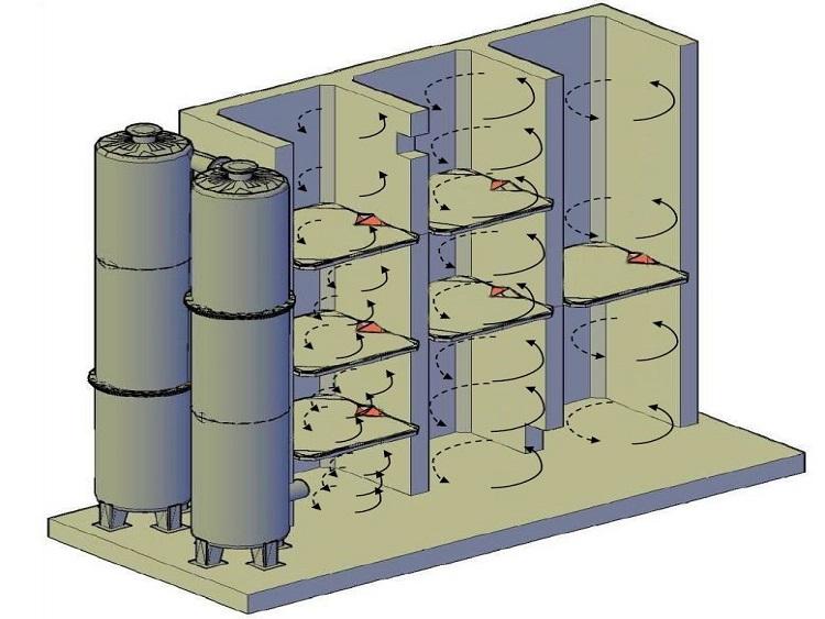 Cải tạo chất lượng và nâng công suất hệ thống xử lý nước mặt với công nghệ châm hóa chất đa tia và phản ứng bông thủy lực