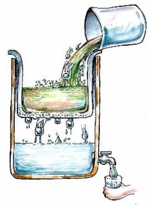 257/Sáng tạo bảng lọc nước sạch phù hợp với các nước đang phát triển